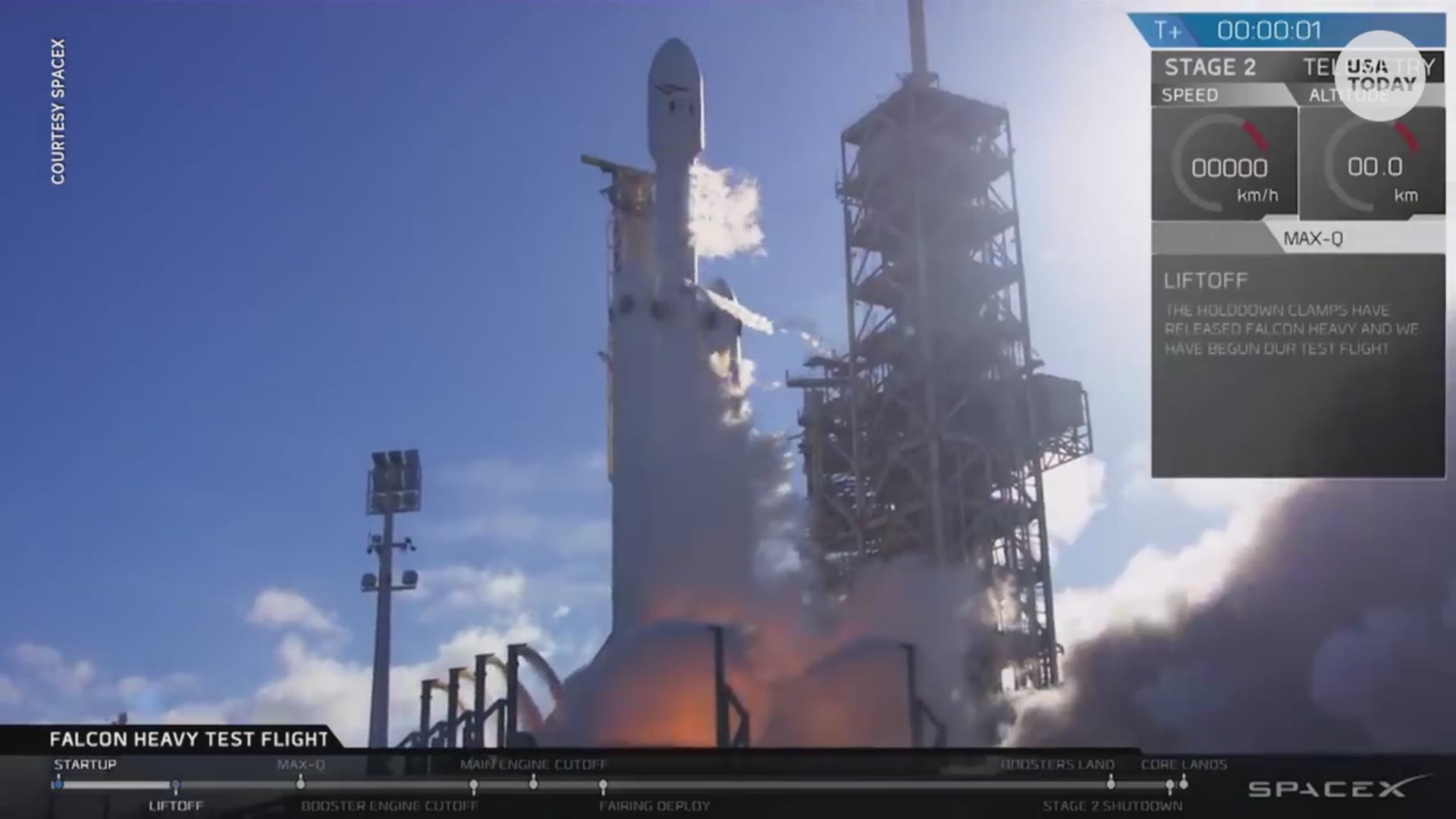 Remember Starman and the Tesla Roadster launched into ...