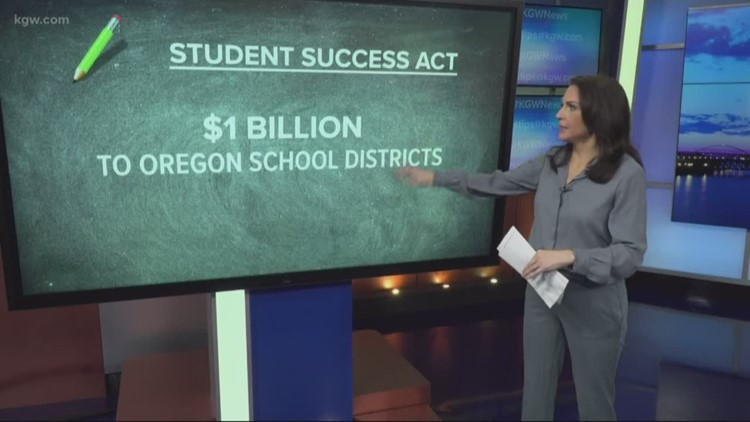 Where is Student Success Act money going?