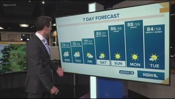 KGW Sunrise forecast: 7-17-19