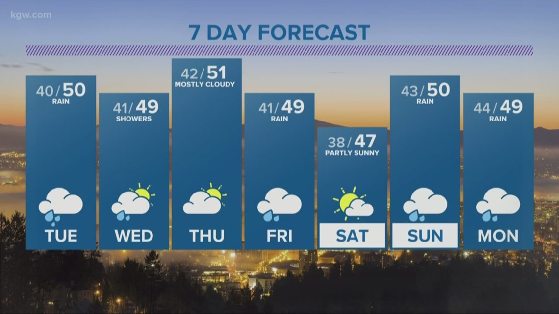 Warmer, wet and windy for Tuesday, with Cascade snow