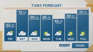 KGW Sunrise forecast 5-17-19