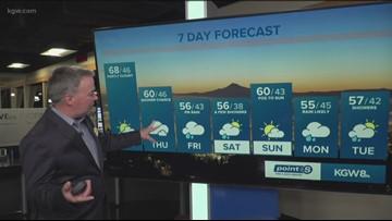 KGW Sunrise forecast: 3-20-19