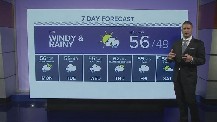 KGW evening forecast: 10-23-21