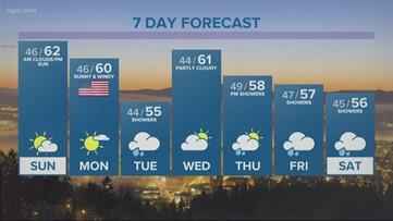 KGW evening forecast 11-9-19