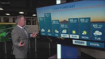 KGW Sunrise forecast: 4-24-19