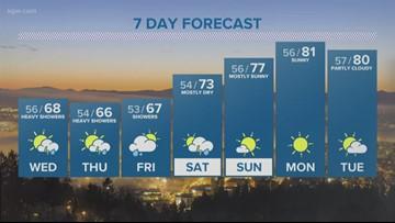 KGW evening forecast 6-25-19