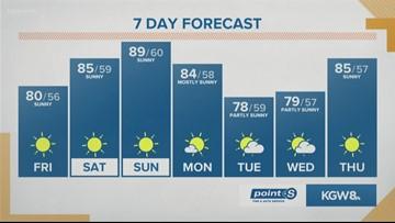 KGW Sunrise forecast: 7-19-19