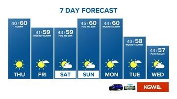 KGW Sunrise forecast: 11-6-19
