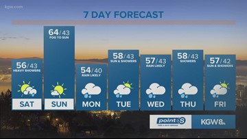 KGW Sunrise forecast 3-23-19