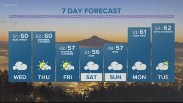 The rain arrives Wednesday, stays through the week