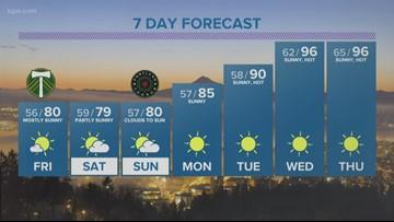 Pleasant weekend weather, hot temperatures come next week
