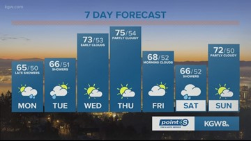 KGW Noon forecast 5-20-19