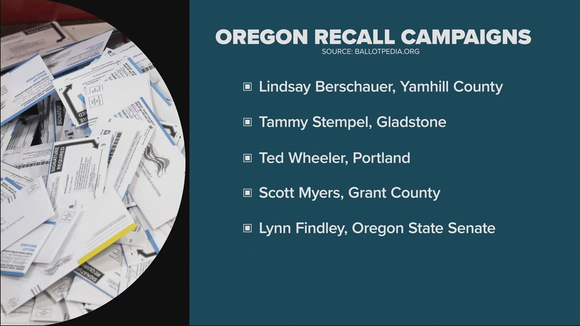 Recall Roundup: Oregon's love affair with the recall