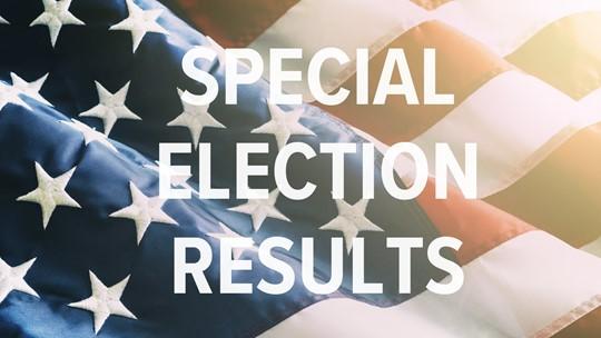Special election results for Portland school board races ...