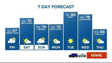 KGW Sunrise forecast: 9-19-19