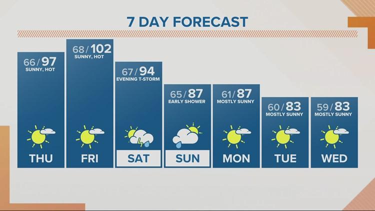 KGW sunrise forecast 7-29-21