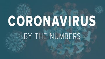 Coronavirus in Oregon: By the numbers
