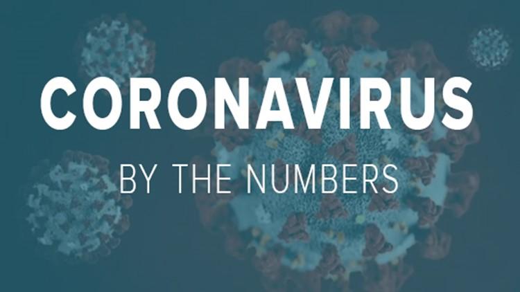 Coronavirus in Oregon: By the numbers