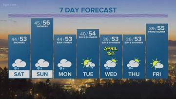 KGW Sunrise forecast 3-28-20