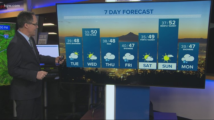 KGW late forecast 2-22-21