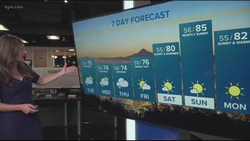 KGW Sunrise forecast: 7-15-19