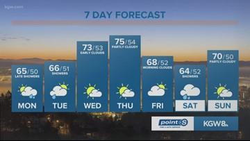 KGW Sunrise forecast 5-20-19