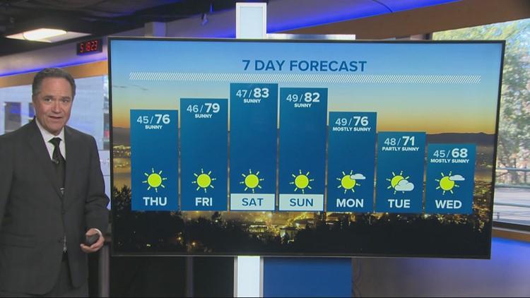 KGW evening forecast 4-14-21