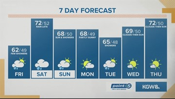 KGW Noon forecast 5-17-19