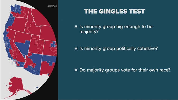 When does race play a role in redistricting?