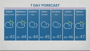 KGW 5 PM Weather Forecast 1-1-2018