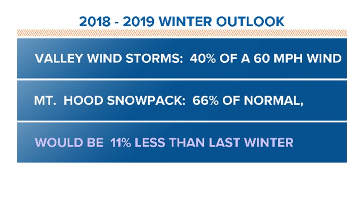 2018-2019 WINTER OUTLOOK TWO_1539290470664.png.jpg