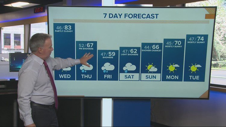 KGW noon forecast 5-5-21