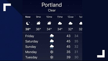 Snow in Portland next week? Not out of the question but 'far from a given'