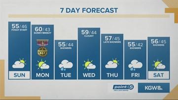 KGW Sunrise forecast 11-10-19