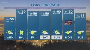 KGW evening forecast 11-5-19
