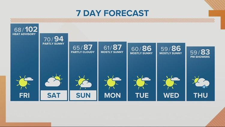 KGW sunrise forecast 7-30-21