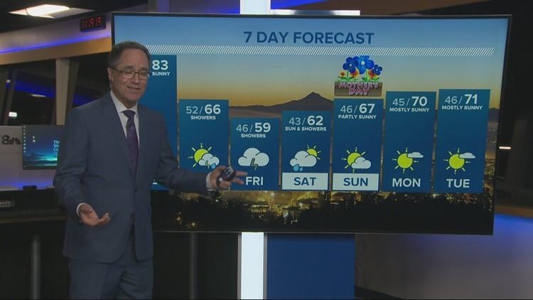 KGW evening forecast 5-4-21