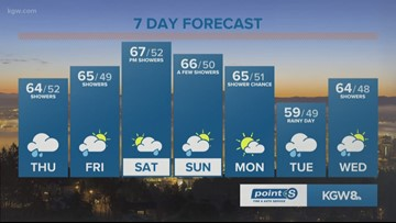 KGW Noon forecast 5-16-19