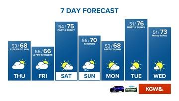 KGW Sunrise forecast: 9-18-19
