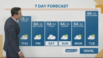 KGW Noon forecast 5-15-19
