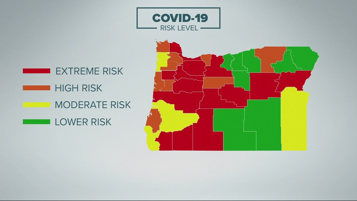 All counties to move out of extreme risk