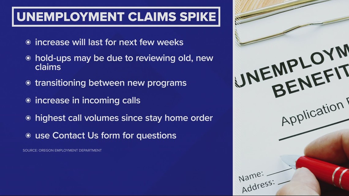 Oregon sees spike in new unemployment claims
