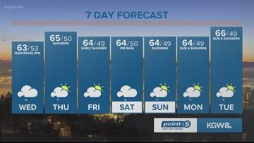 KGW Sunrise forecast 5-15-19