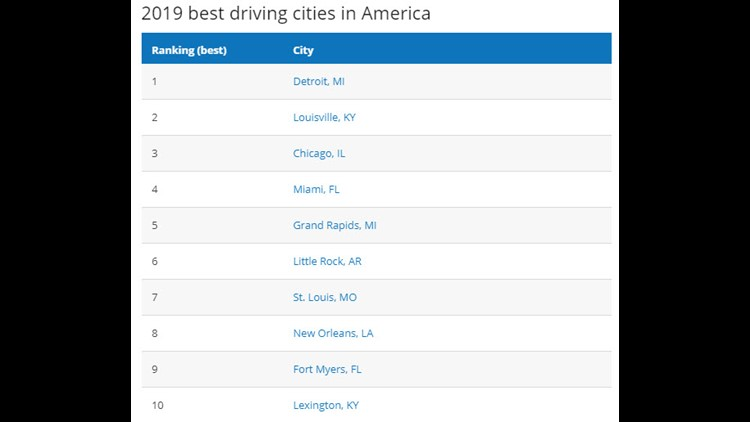 best driving cities
