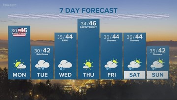 Staying dry for the work week, but cold air sticks around.