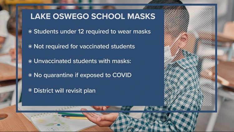 Lake Oswego requiring masks inside for students under 12