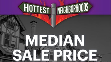 Hottest 'Hoods 2019: Home prices were steepest in these 25 Portland-area ZIP codes