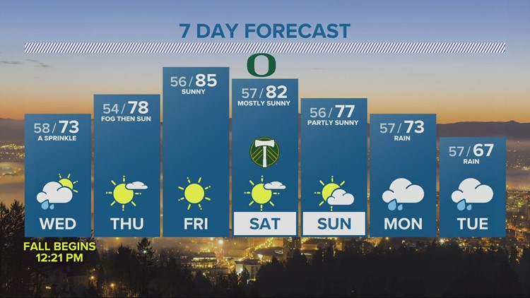 Cooler with a few sprinkles  for the change of seasons
