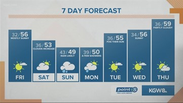 KGW Noon forecast 2-21-20