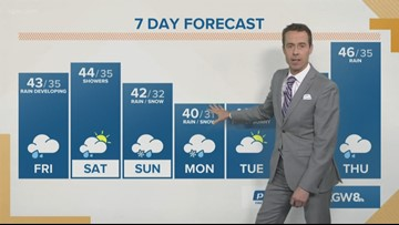 Frosty start to Friday gives way to rain by noon